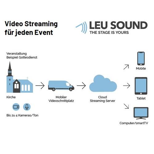 Video Streaming für jeden Event